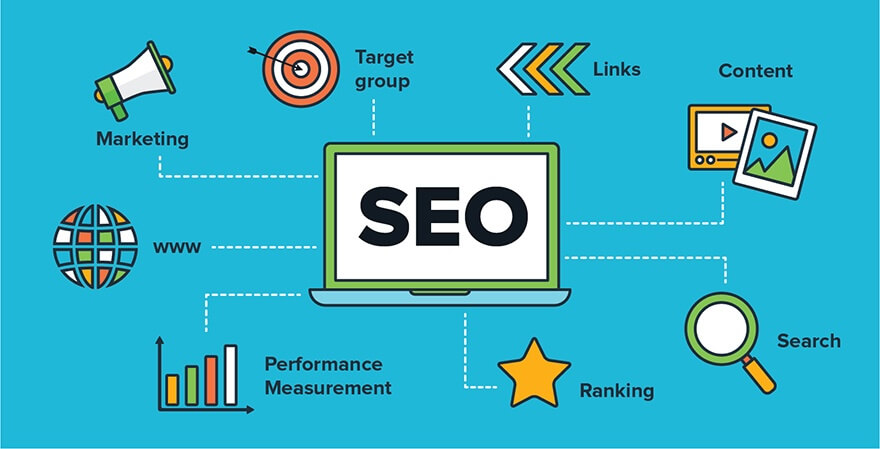 What is SEO and how it works- How to rank 1st in google search